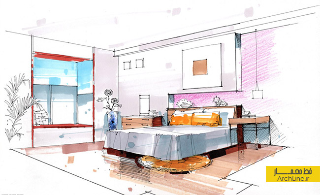 1 Point Perspective Room Ideas