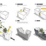 دیاگرام طراحی ساختمان مسکونی
