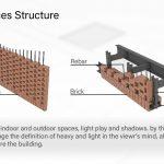 معماری ویلای آجری بازیار