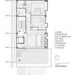معماری طراحی داخلی آپارتمان همسایه پارک