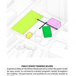 طراحی مدرسه ابتدایی مدرن