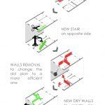 بازسازی و تعمیرات ساختمان مسکونی