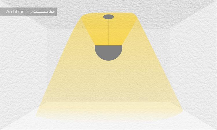انواع روشنایی مصنوعی در ساختمان