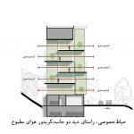معماری آپارتمان رو به طلوع