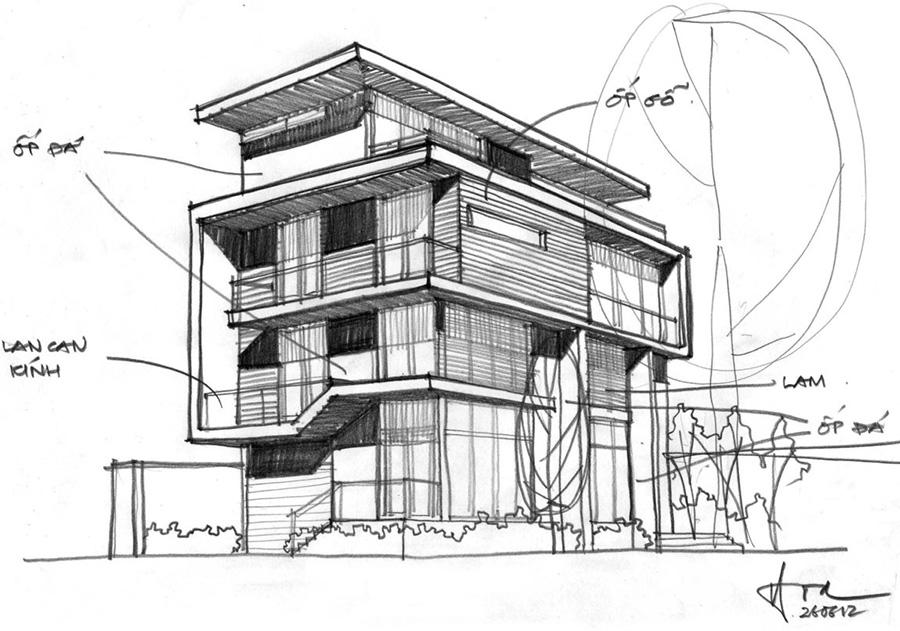 انواع طراحی ویلا مدرن یک طبقه