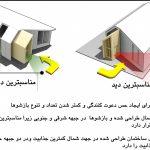 طراحی دفتر مدیریت مجموعه اقامتی علیصدر